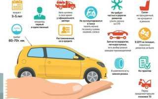 Как оформляется сделка купли продажи автомобиля?